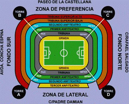 チケット手配のプロが教えるレアルマドリード観戦ガイドとエスタディオ・サンティアゴ・ベルナベウの徹底解説